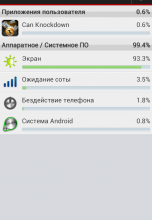Comodo Battery Saver